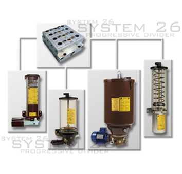 Serial 26 Progressive Grease Lubrication System